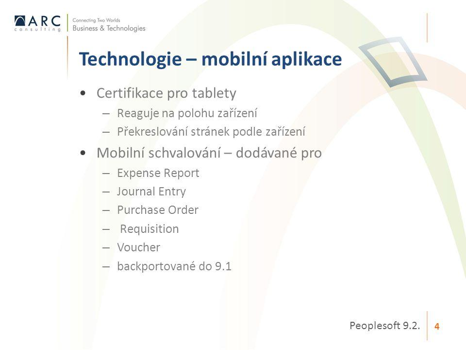 Technologie – mobilní aplikace