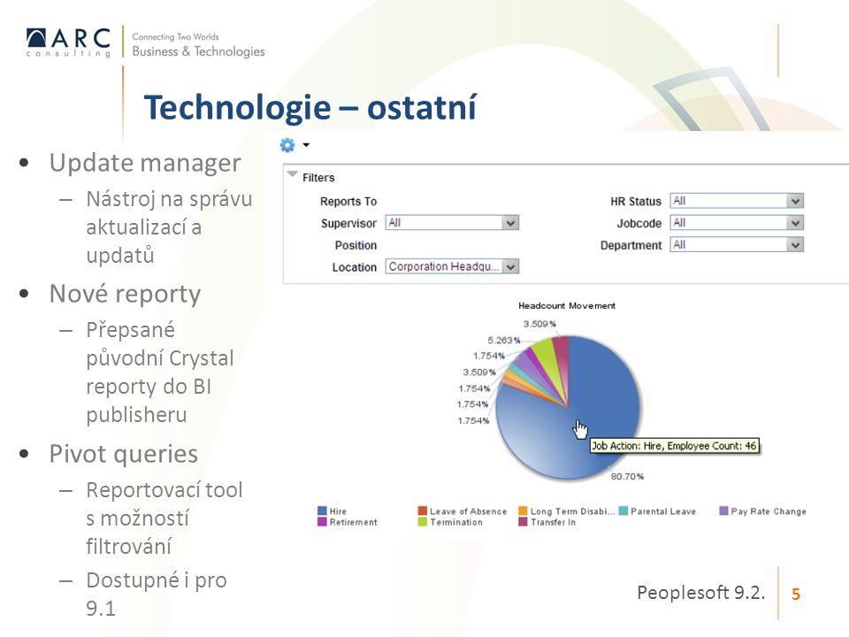 Technologie – ostatní Update manager Nové reporty Pivot queries
