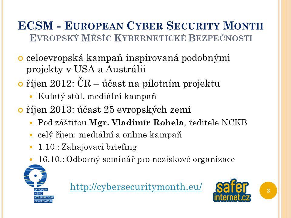 ECSM - European Cyber Security Month Evropský Měsíc Kybernetické Bezpečnosti