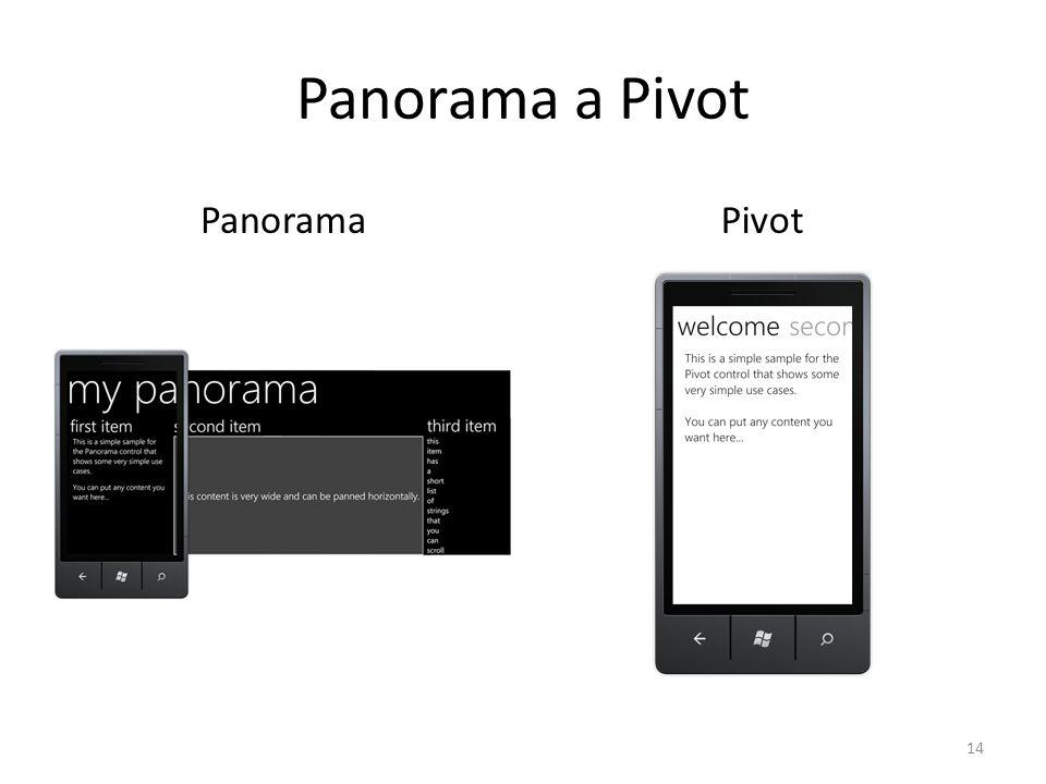 Panorama a Pivot Panorama Pivot