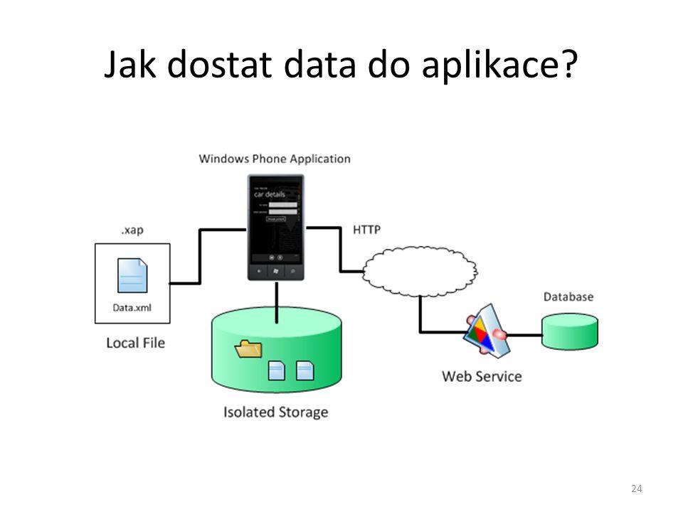 Jak dostat data do aplikace