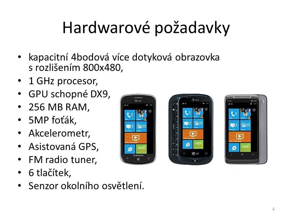 Hardwarové požadavky kapacitní 4bodová více dotyková obrazovka s rozlišením 800x480, 1 GHz procesor,