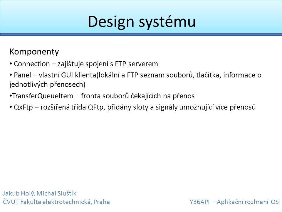 Design systému Komponenty