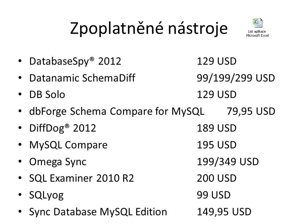 Zpoplatněné nástroje DatabaseSpy® 2012 129 USD