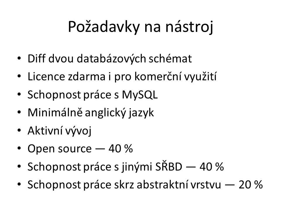 Požadavky na nástroj Diff dvou databázových schémat