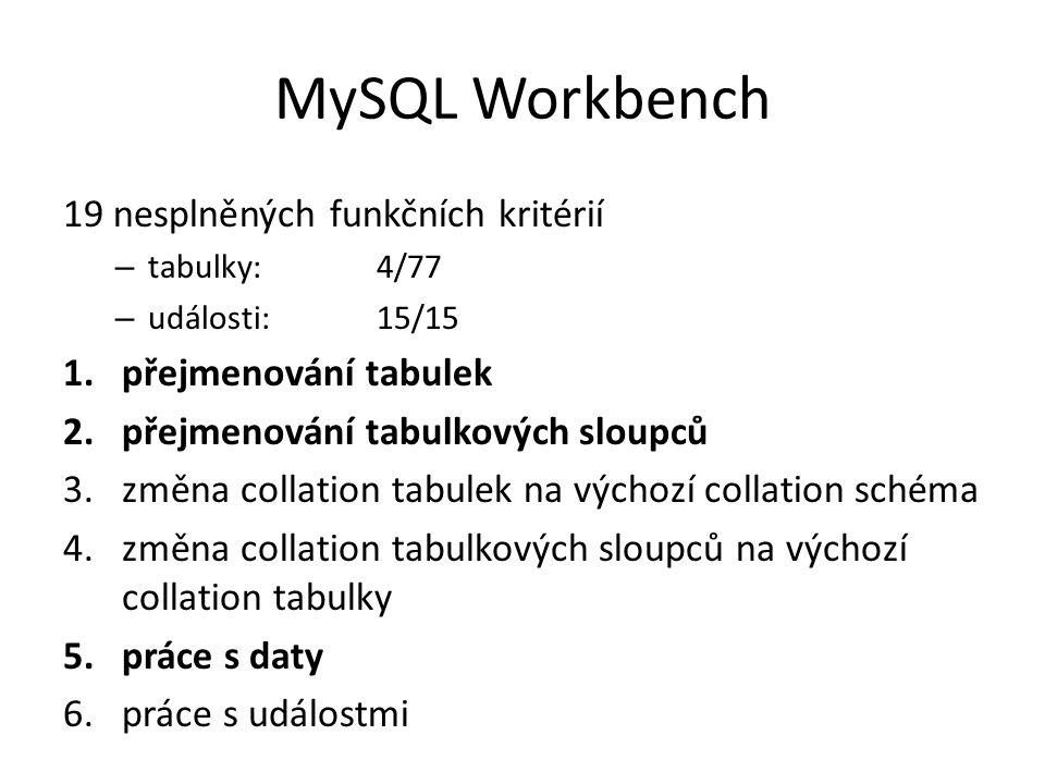 MySQL Workbench 19 nesplněných funkčních kritérií přejmenování tabulek