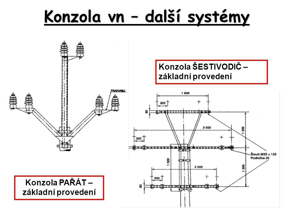 Konzola vn – další systémy