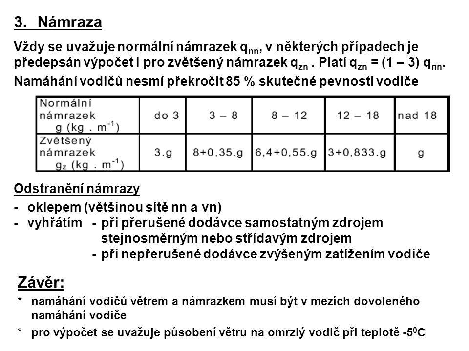 3. Námraza Vždy se uvažuje normální námrazek qnn, v některých případech je předepsán výpočet i pro zvětšený námrazek qzn . Platí qzn = (1 – 3) qnn.