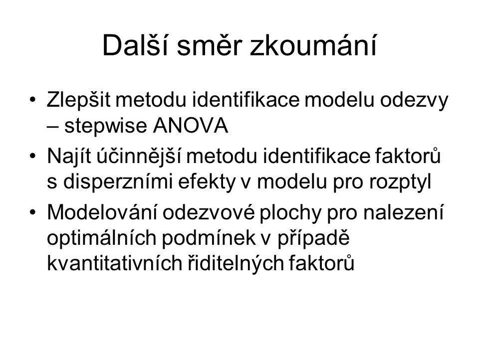Další směr zkoumání Zlepšit metodu identifikace modelu odezvy – stepwise ANOVA.