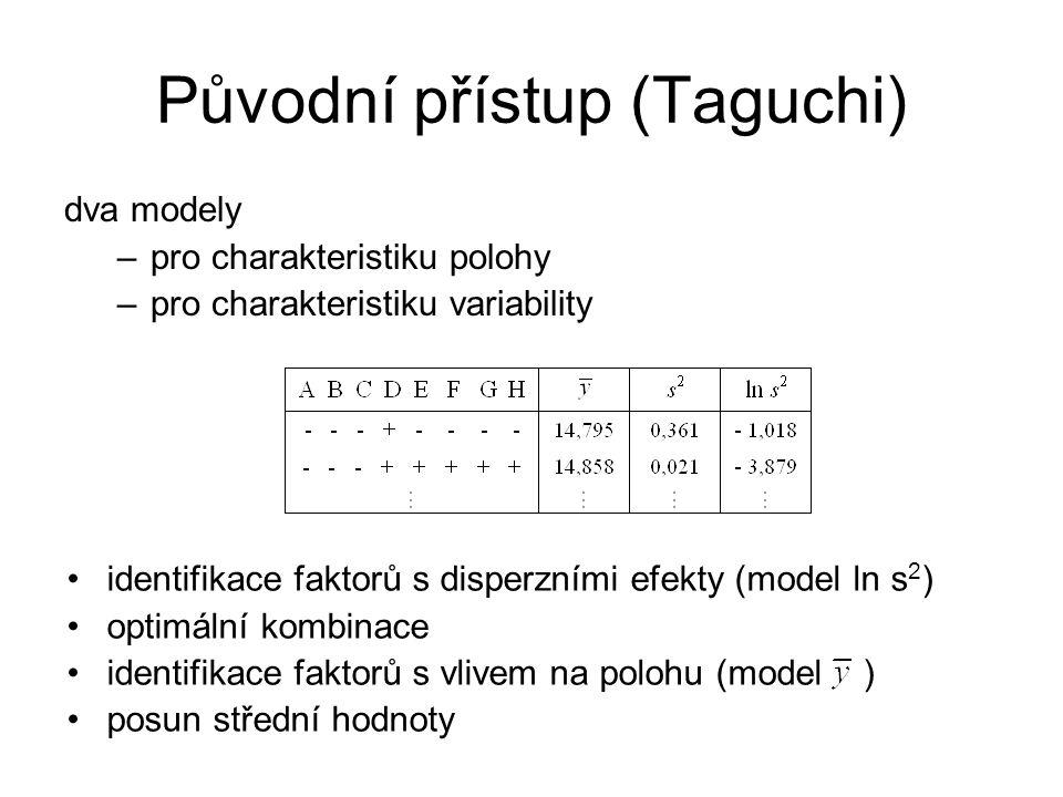 Původní přístup (Taguchi)