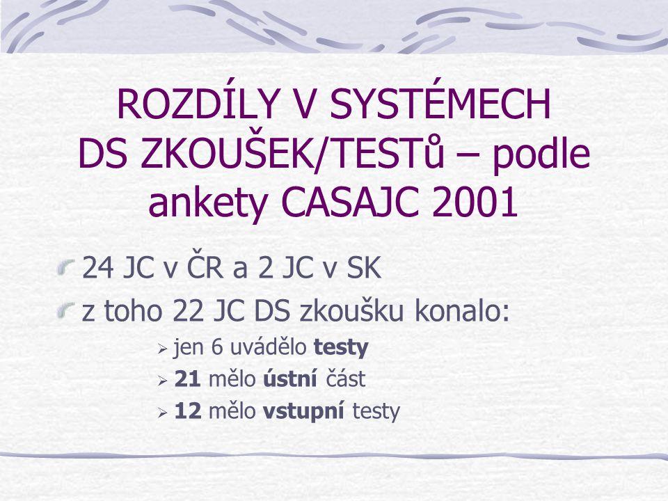 ROZDÍLY V SYSTÉMECH DS ZKOUŠEK/TESTů – podle ankety CASAJC 2001