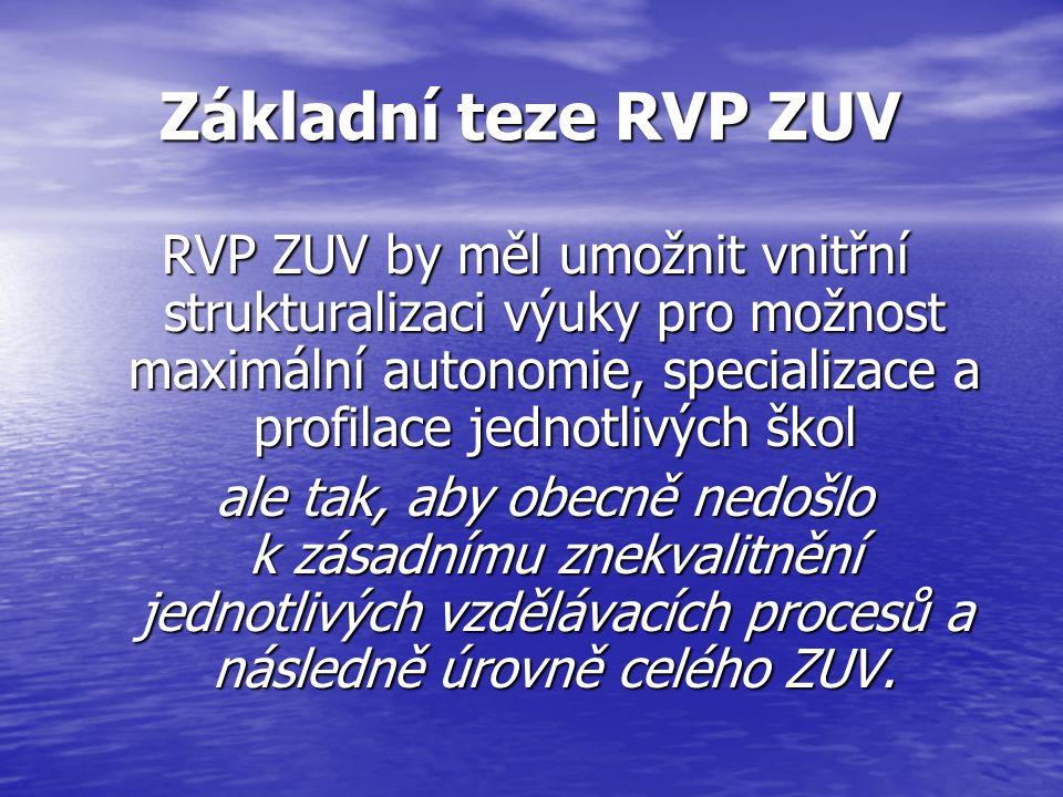Základní teze RVP ZUV