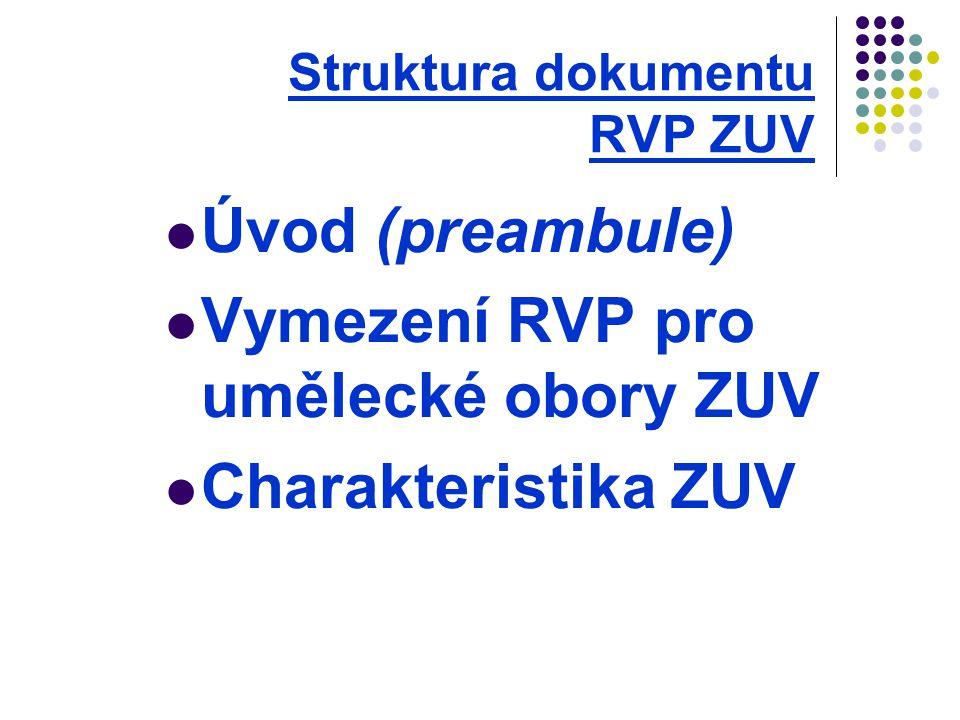 Struktura dokumentu RVP ZUV