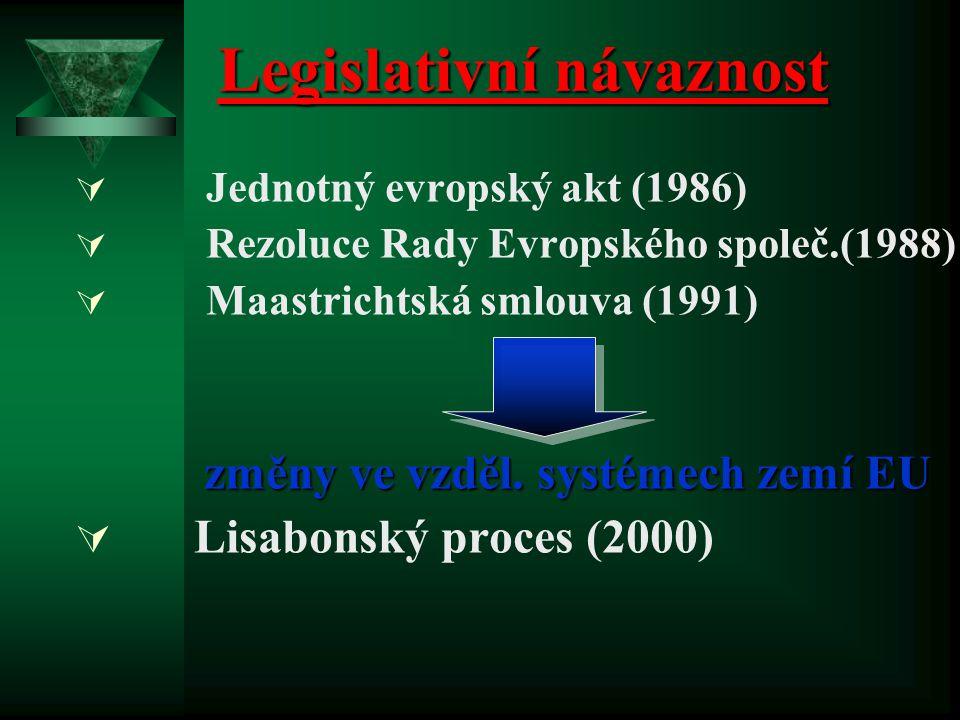Legislativní návaznost