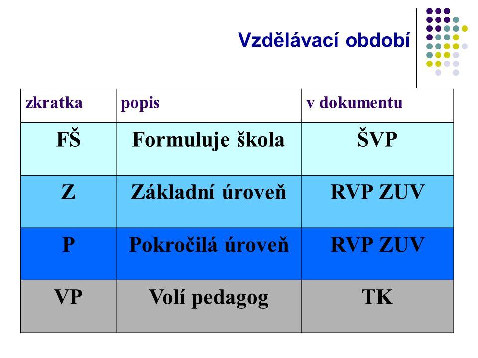 FŠ Formuluje škola ŠVP Z Základní úroveň RVP ZUV P Pokročilá úroveň VP