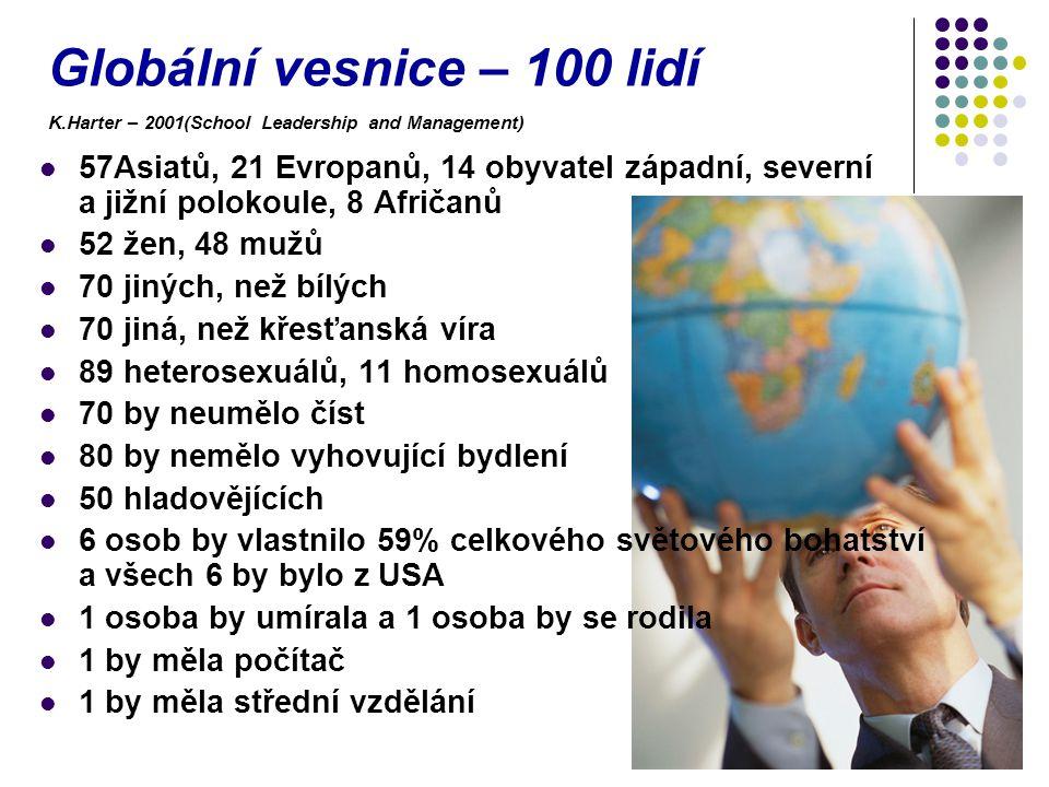 Globální vesnice – 100 lidí K