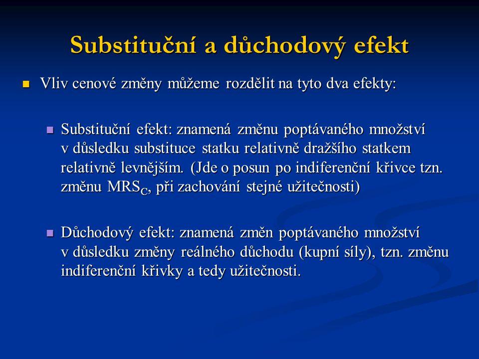 Substituční a důchodový efekt