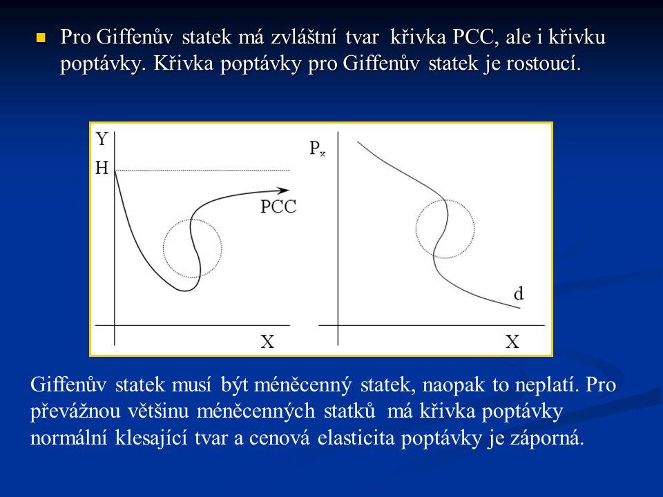 Pro Giffenův statek má zvláštní tvar křivka PCC, ale i křivku poptávky