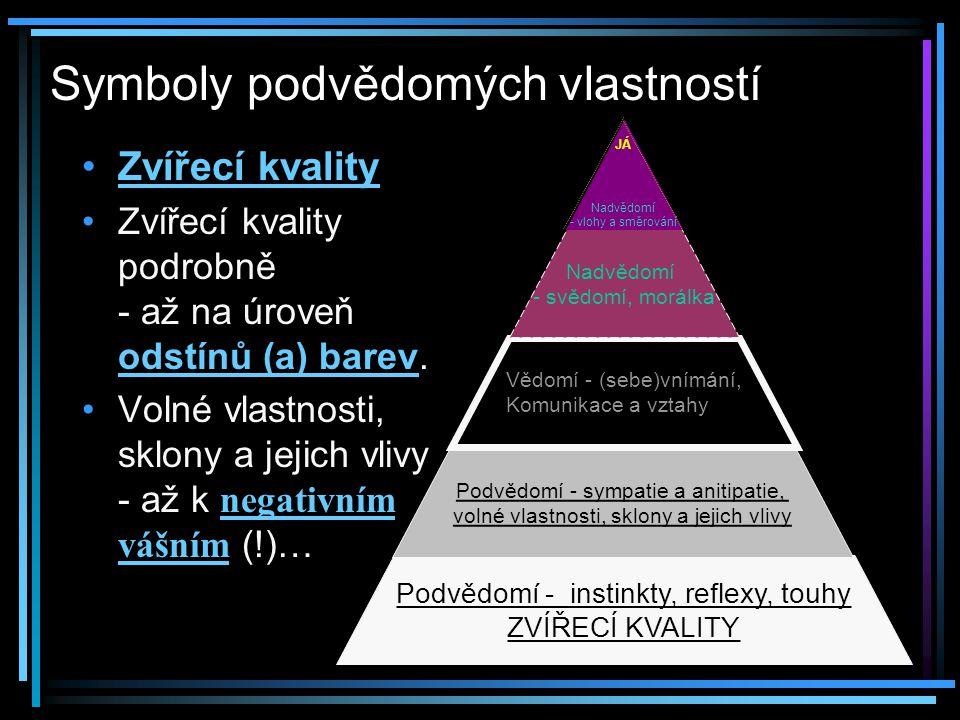 Symboly podvědomých vlastností
