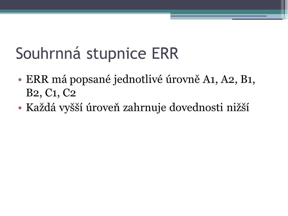 Souhrnná stupnice ERR ERR má popsané jednotlivé úrovně A1, A2, B1, B2, C1, C2.