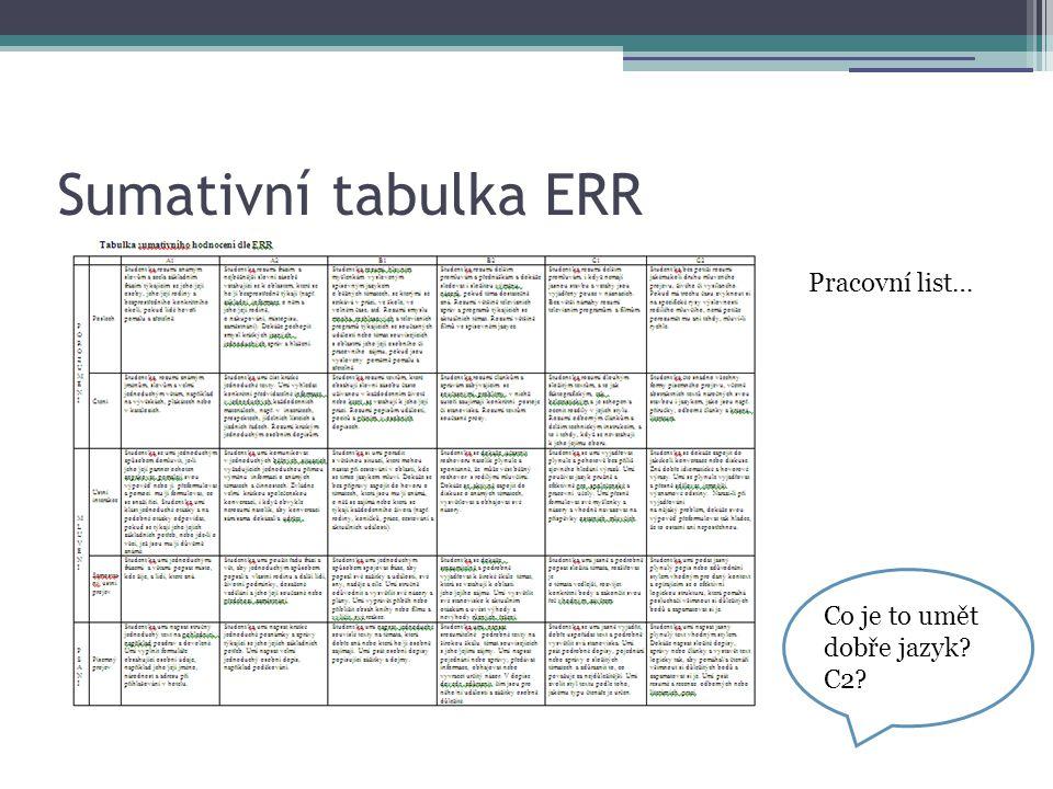 Sumativní tabulka ERR Pracovní list… Co je to umět dobře jazyk C2