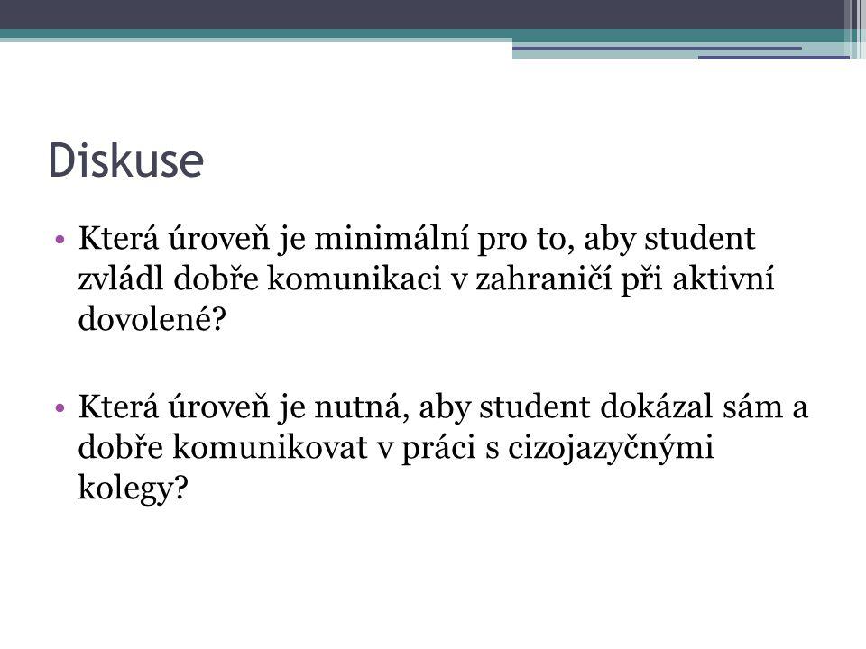 Diskuse Která úroveň je minimální pro to, aby student zvládl dobře komunikaci v zahraničí při aktivní dovolené