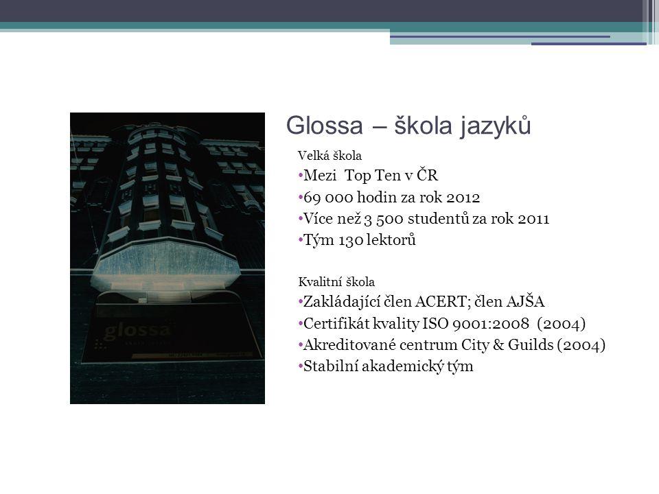 Glossa – škola jazyků Mezi Top Ten v ČR 69 000 hodin za rok 2012