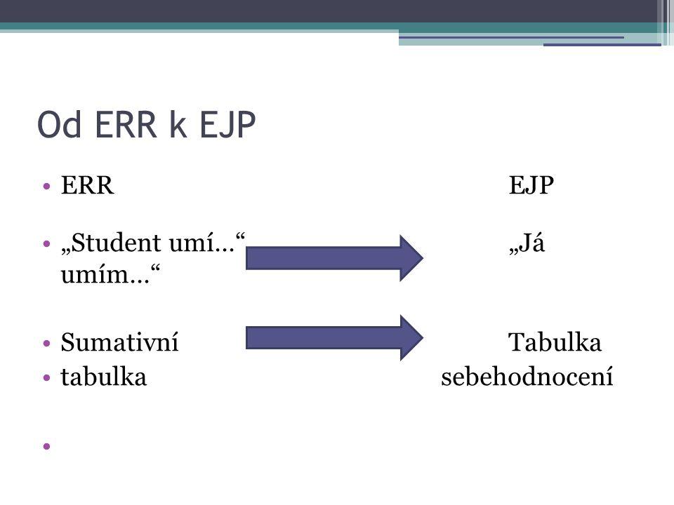 """Od ERR k EJP ERR EJP """"Student umí… """"Já umím… Sumativní Tabulka"""