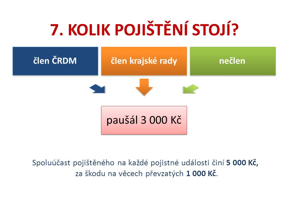 7. KOLIK POJIŠTĚNÍ STOJÍ paušál 3 000 Kč člen ČRDM člen krajské rady
