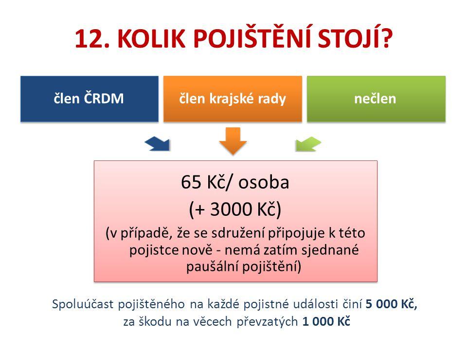 12. KOLIK POJIŠTĚNÍ STOJÍ 65 Kč/ osoba (+ 3000 Kč) člen ČRDM