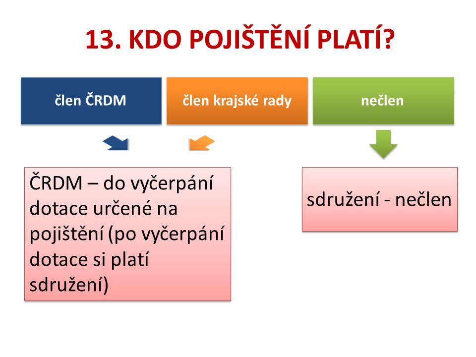 13. KDO POJIŠTĚNÍ PLATÍ člen ČRDM. člen krajské rady. nečlen.