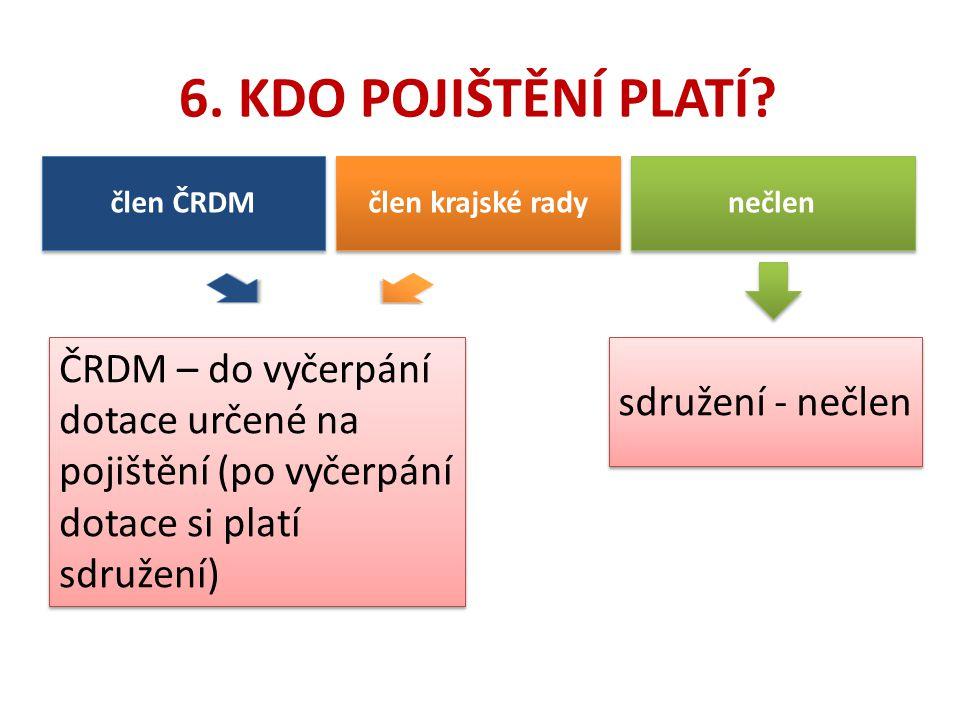 6. KDO POJIŠTĚNÍ PLATÍ člen ČRDM. člen krajské rady. nečlen.