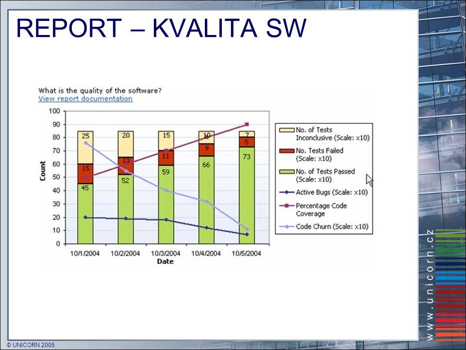 REPORT – KVALITA SW