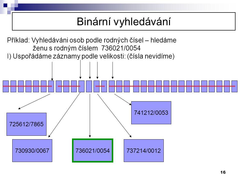 Binární vyhledávání Příklad: Vyhledáváni osob podle rodných čísel – hledáme. ženu s rodným číslem 736021/0054.