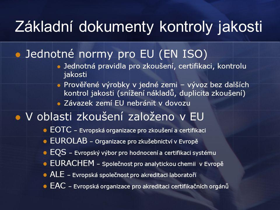 Základní dokumenty kontroly jakosti