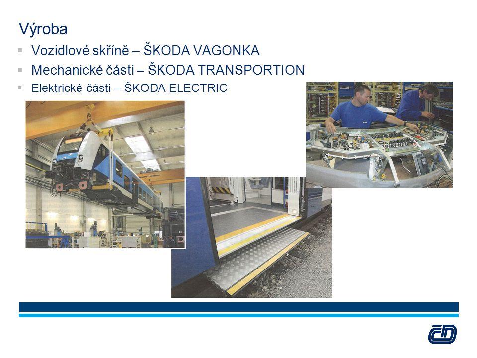 Výroba Vozidlové skříně – ŠKODA VAGONKA