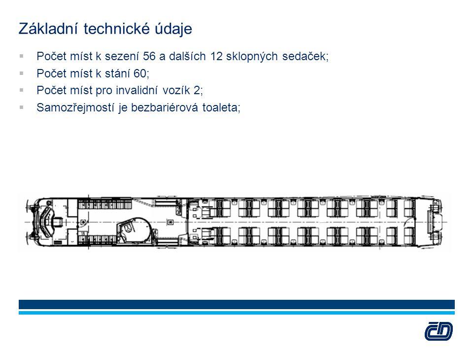 Základní technické údaje