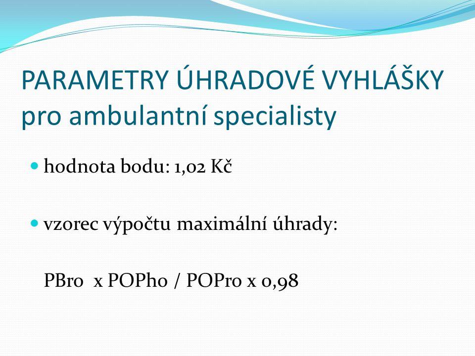 PARAMETRY ÚHRADOVÉ VYHLÁŠKY pro ambulantní specialisty