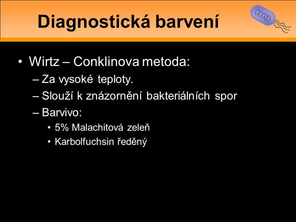Diagnostická barvení Wirtz – Conklinova metoda: Za vysoké teploty.