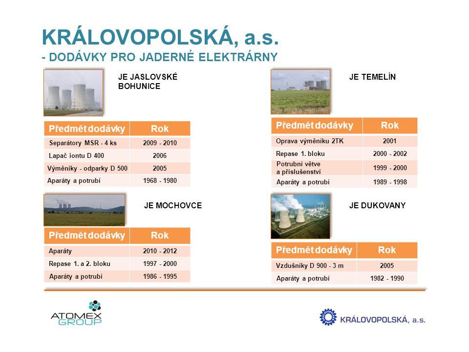 KRÁLOVOPOLSKÁ, a.s. - DODÁVKY PRO JADERNÉ ELEKTRÁRNY Předmět dodávky