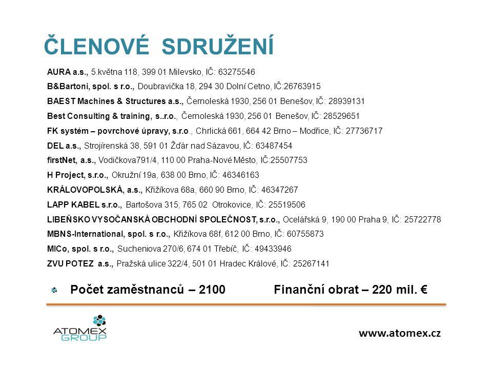 ČLENOVÉ SDRUŽENÍ Počet zaměstnanců – 2100 Finanční obrat – 220 mil. €