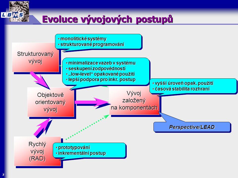 Evoluce vývojových postupů