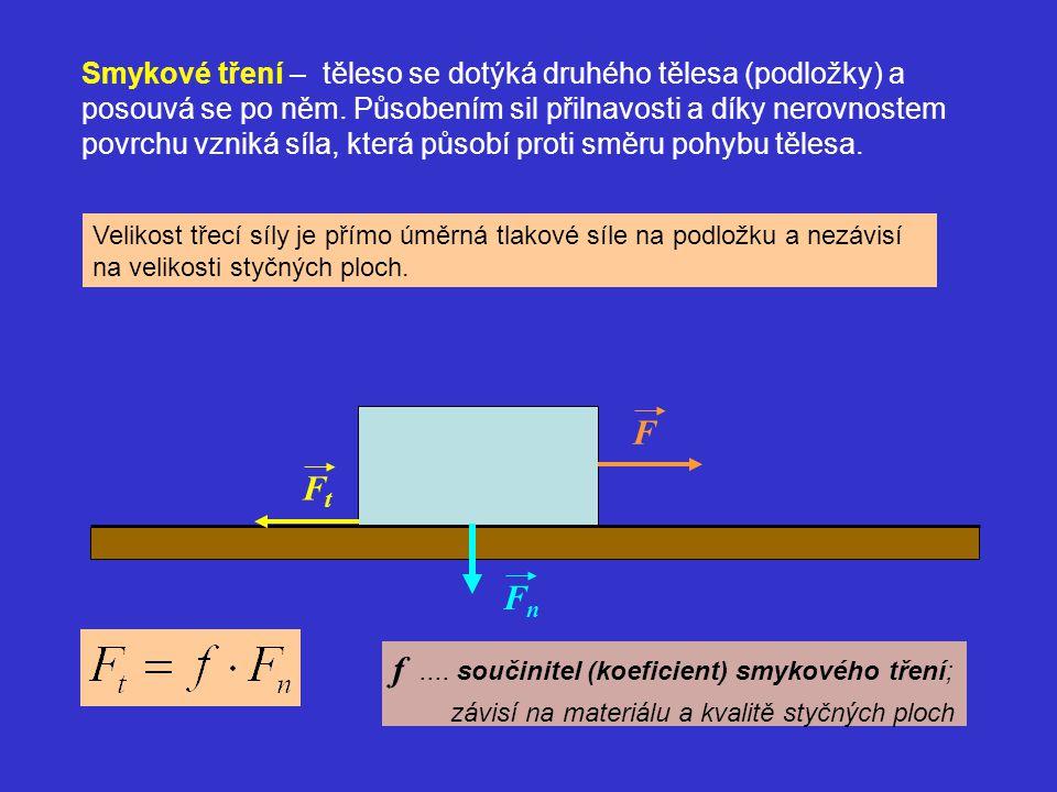 f .... součinitel (koeficient) smykového tření;