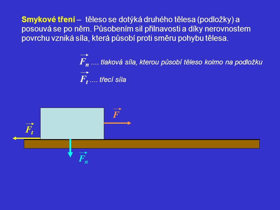 Fn .... tlaková síla, kterou působí těleso kolmo na podložku