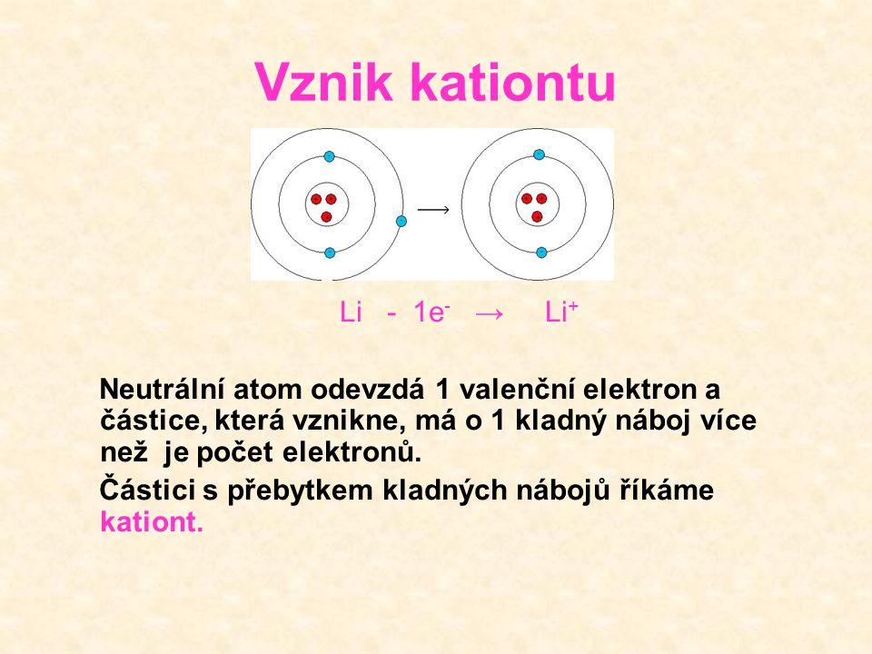 Vznik kationtu Li - 1e- → Li+