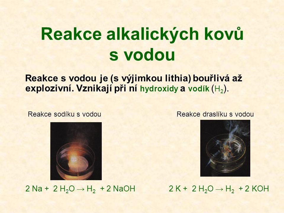Reakce alkalických kovů s vodou
