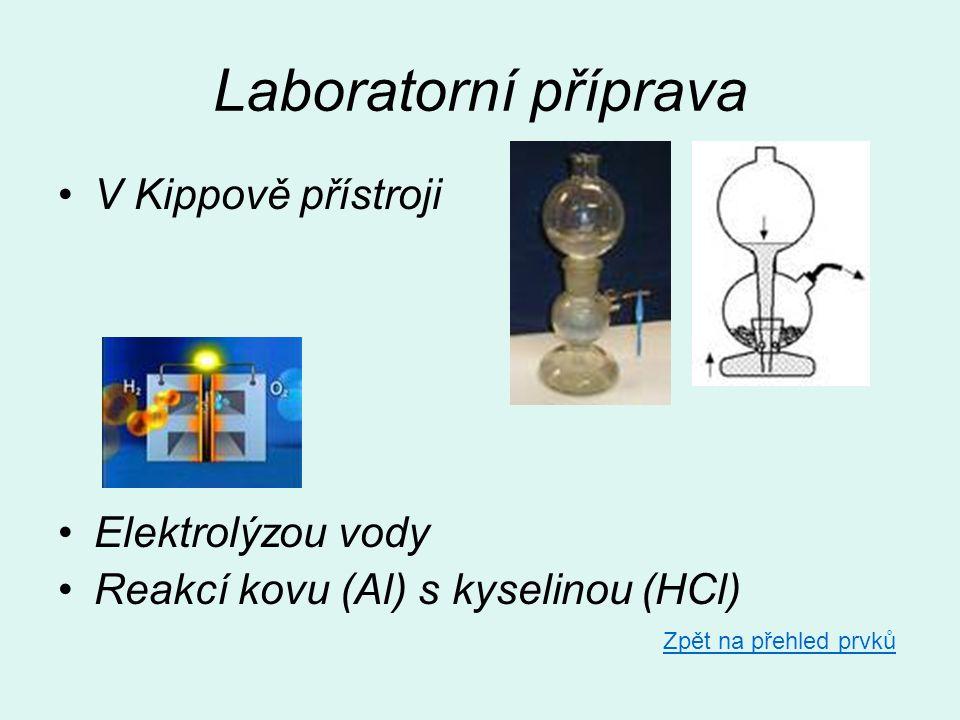 Laboratorní příprava V Kippově přístroji Elektrolýzou vody