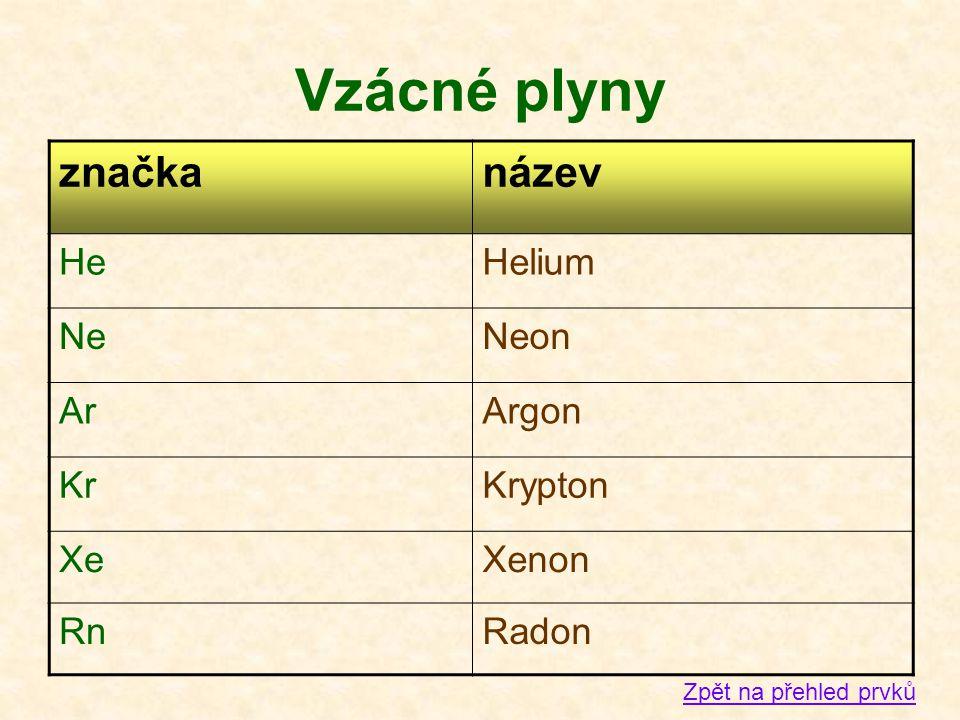 Vzácné plyny značka název He Helium Ne Neon Ar Argon Kr Krypton Xe