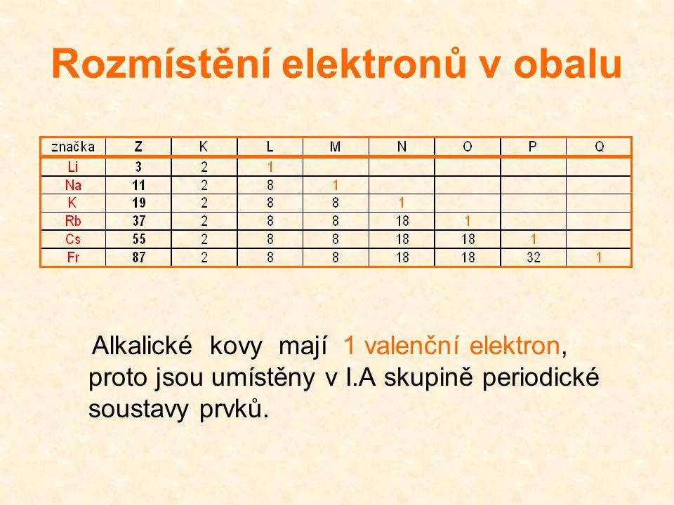Rozmístění elektronů v obalu