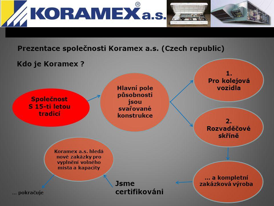 Prezentace společnosti Koramex a.s. (Czech republic)